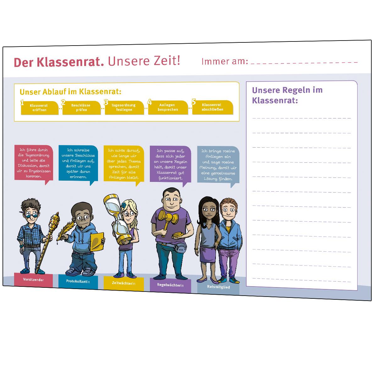 Mitmach-Set zum Klassenrat: Das Klassenraum-Plakat visualisiert den Ablauf, die Rollen und die Regeln