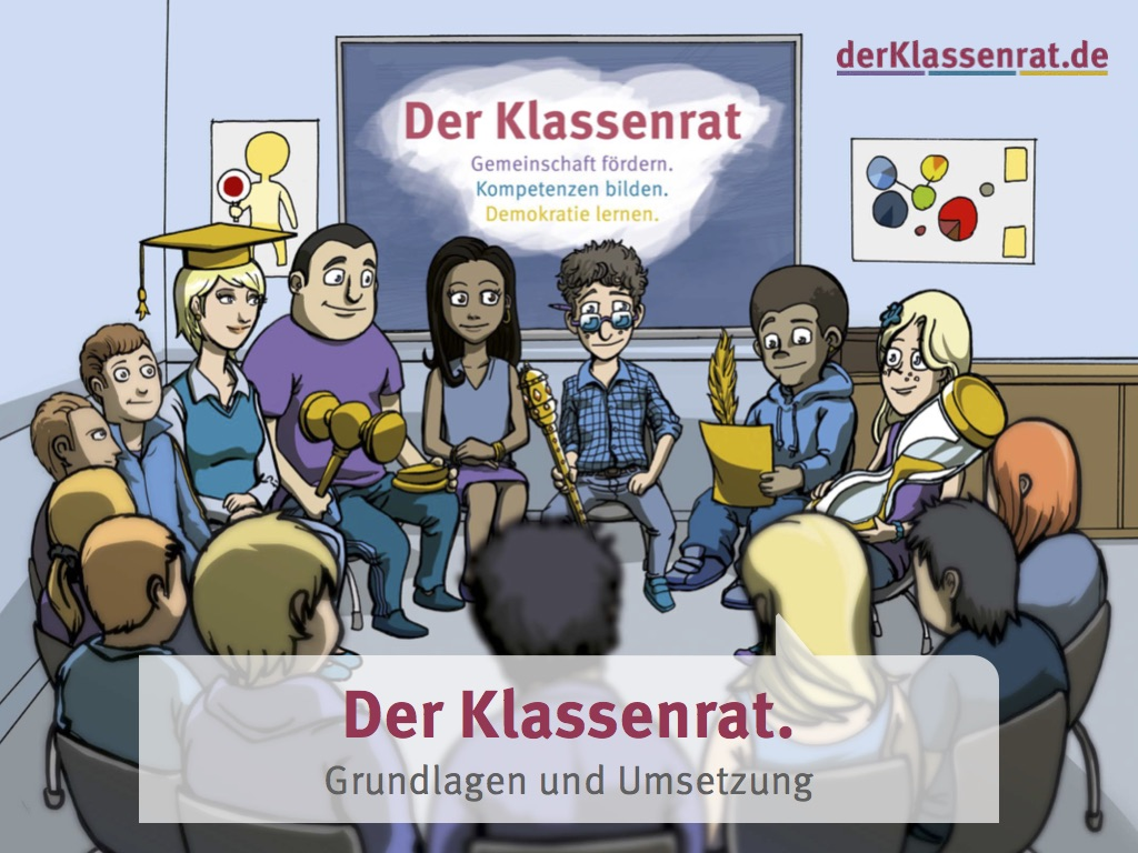 Die Präsentation zum Klassenrat